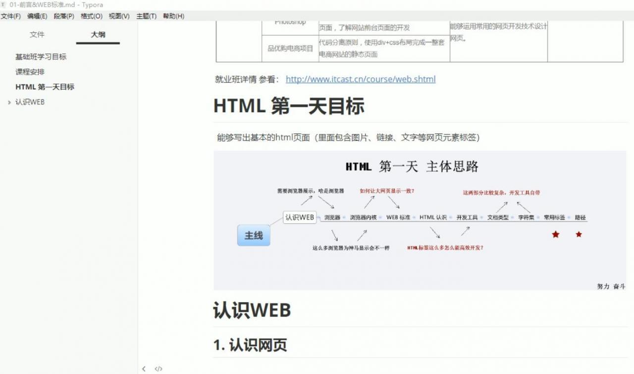 2019年黑马前端全栈就业教程-云奇网