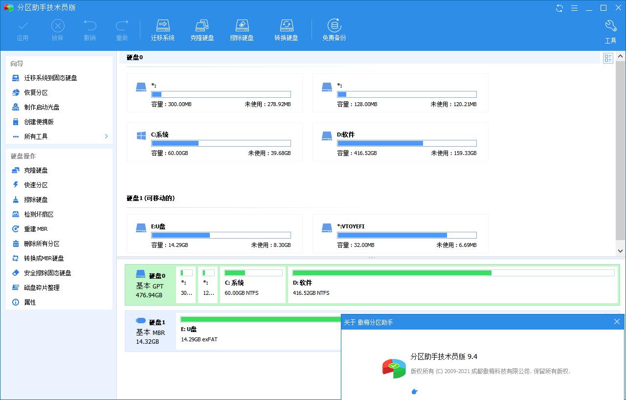分区助手技术员v9.4.1特别版-云奇网