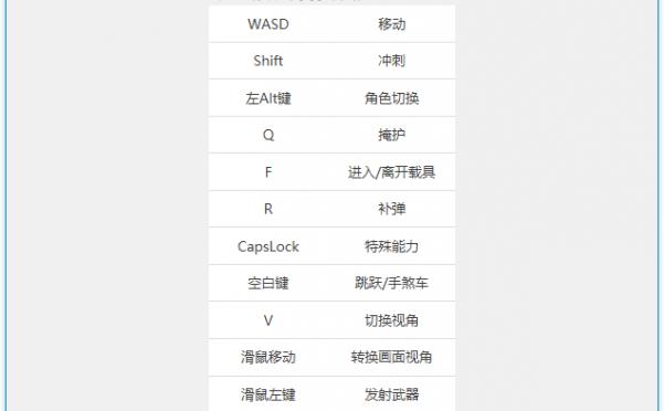 GTA5纯净中文版免激活