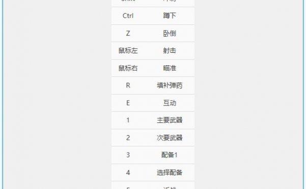 《战地1》v1.0.47.30570中文版
