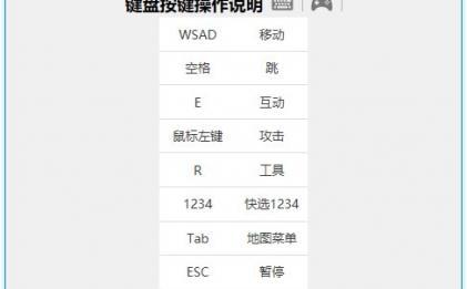 《刺客信条3重制版》v1.0.3简体中文版