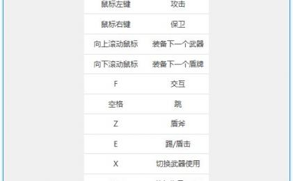 《骑马与砍杀2:领主》v1.5.2简体中文版游戏下载
