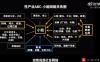 一席公开演讲:中国小姐关系网络研究