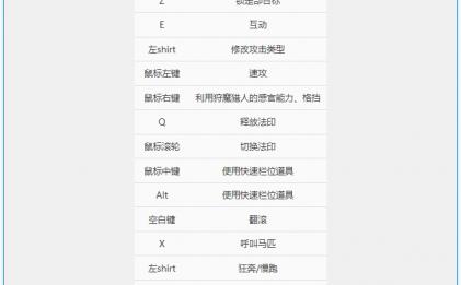 《巫师3:狂猎》简体中文年度版游戏下载